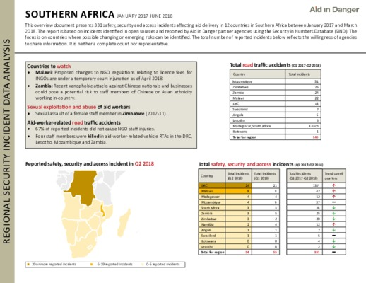 Southern Africa Q1 2017-Q2 2018 | Security Incident Data Analysis