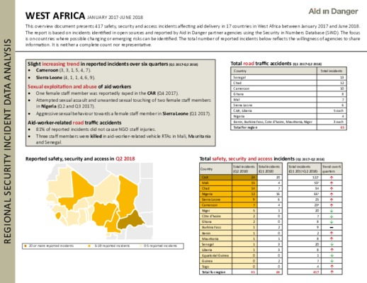 West Africa Q1 2017-Q2 2018 | Security Incident Data Analysis
