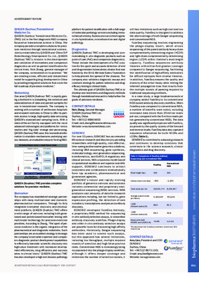 QIAGEN (Suzhou) Translational Medicine Co Profile Jun 2015