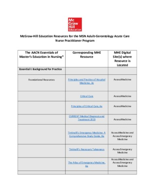 MSN Adult-Gerontology Acute Care Nurse Practitioner Program