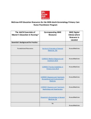 MSN Adult-Gerontology Primary Care Nurse Practitioner Program