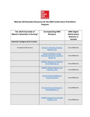 MSN Family Nurse Practitioner Program