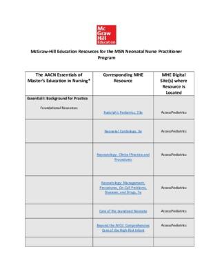 MSN Neonatal Nurse Practitioner Program