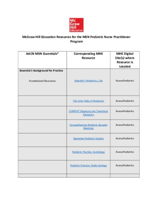 MSN Pediatric Nurse Practitioner Program