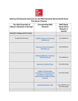 MSN Psychiatric Mental Health Nurse Practitioner Program