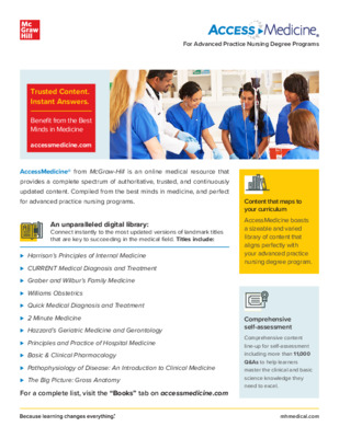 Advanced Practice Nursing Degree Programs - Flyer