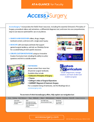 AccessSurgery - Faculty At-a-Glance Guide
