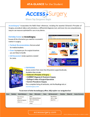 AccessSurgery - Student At-a-Glance Guide
