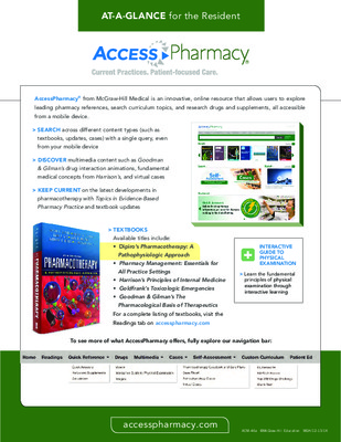 AccessPharmacy - Resident At-a-Glance Guide